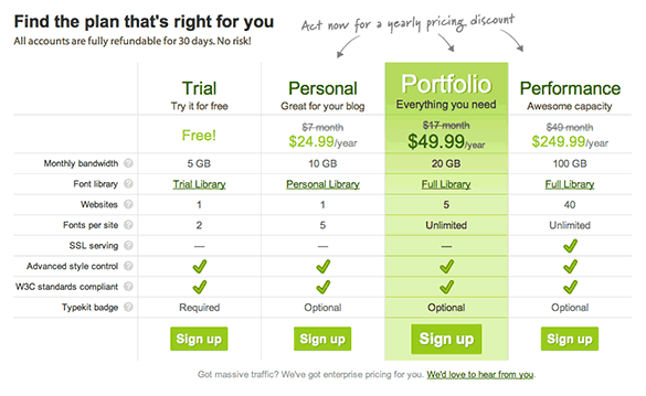 Typekit: Pricing Chart